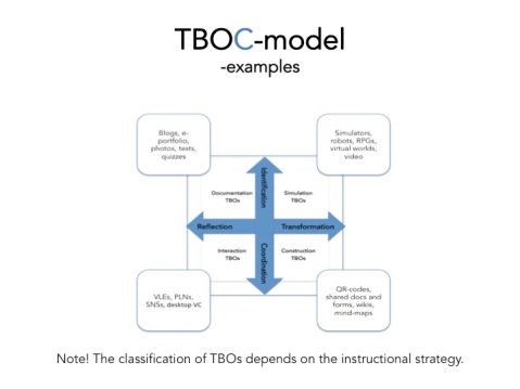 tboc_vers1_examples